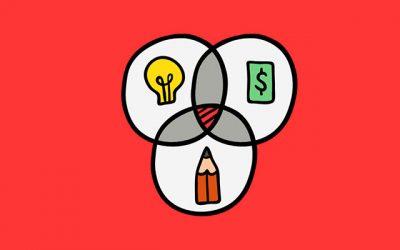 Branding: o que é e porque você precisa conhecer e empregar ele no seu negócio